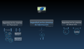 Seguridad en los sistemas de información