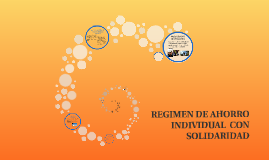 REGIMEN DE AHORRO INDIVIDUALIDAD CON SOLIDARIDAD
