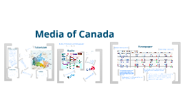 Canadas Media