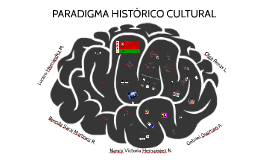 Paradigma Historico Cultural