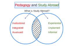 Study Abroad?