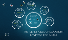Copy of Copy of The Ideal Model Of Leadership.1
