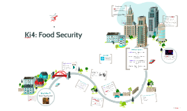 Ki4: Food Security