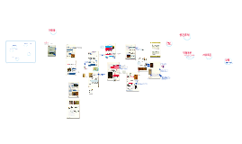 Copy of 한국사학입문 프리젠테이션