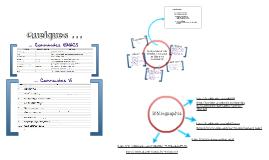 Comparer les éditeurs de code en ligne de commande