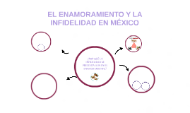 EL ENAMORAMIENTO Y LA INFIDELIDAD EN MÉXICO