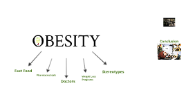 Obesity & Naturalism