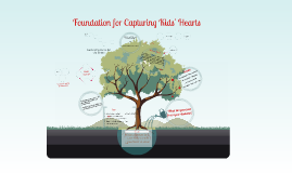 Foundation to Capturing Kids' Hearts