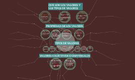 Copy of QUE SON LOS VALORES Y LOS TIPOS DE VALORES