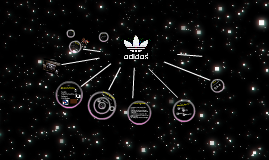 adidas marketing mix place However, in 1993 adidas took over sports inc, a us based sports marketing company and adidas was loosing us$100 million a year.