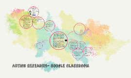 Action Research- Google Classroom