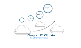 Chapter 17: Climate