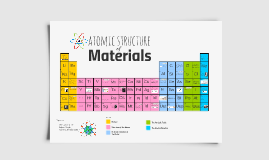 Atomic Structure of Materials