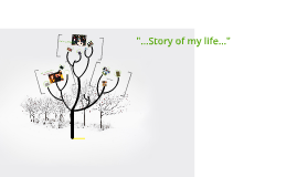 """""""...Story of my life..."""""""