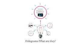 Holograms-What are they?