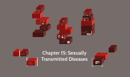 Chapter 15: Sexually Transmitted Diseases