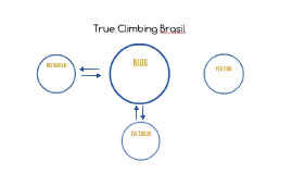 True Climbing Brasil