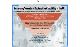 Third Way - Explaining the U.S. Counterterrorism Strategy