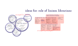 themes: role of the liaison librarian