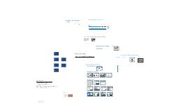 DLF/DCC DPLA Beta Sprint