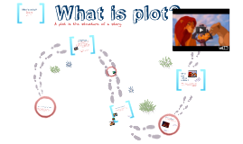 Copy of Plot Structure