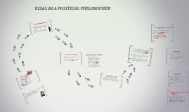 Copy of RIZAL AS A POLITICAL PHILOSOPHER