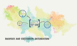 Dropbox and Sketchup: integration