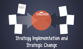 Strategy Implementation and Strategic Change