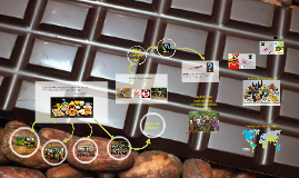 Copy of Fairtrade 2014