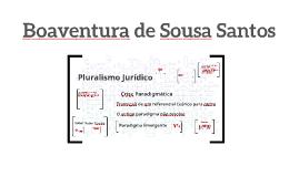 Boaventura de Soua Santos