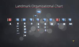 Future Org Chart