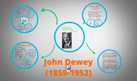 Copy of John Dewey