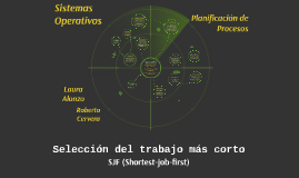 Copy of Selección del trabajo más corto