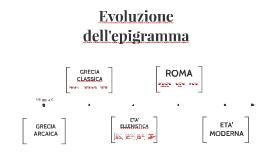 Evoluzione dell'epigramma