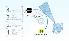 Morrisons Application