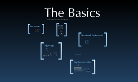 Basics of WoW
