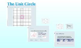 Copy of Unit Circle