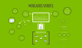Copy of MERCADOS VERDES