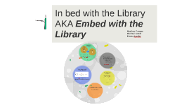 Embed with the library