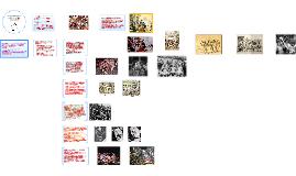 O carnaval como objeto de estudo sociológico