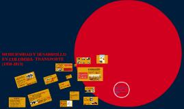 Copy of MODERNIDAD Y DESARROLLO EN COLOMBIA (1950-2013)