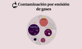 Contaminacion por emision de gases