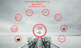 Copy of Succesvolle implementatie van lean-trajecten