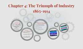 Chapter 4: The Triumph of Industry