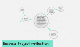 Business Project reflection