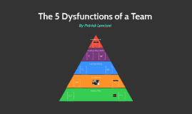 Copy of LEAD Training: The 5 Dysfunctions of a Team