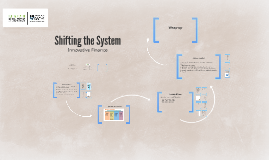 Shifting the System: Lecture 3