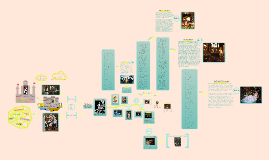 Copy of The Lady of Shalott Presentation