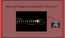 What will happen to the death of the sun?