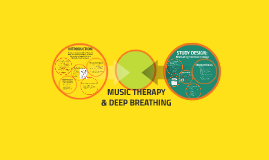 The Effects of Deep Breathing, Music, and Music Assisted Dee